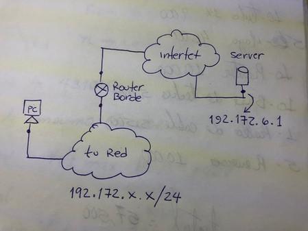 Uso de las IP públicas en redes privadas está causando problemas de alcanzabilidad.