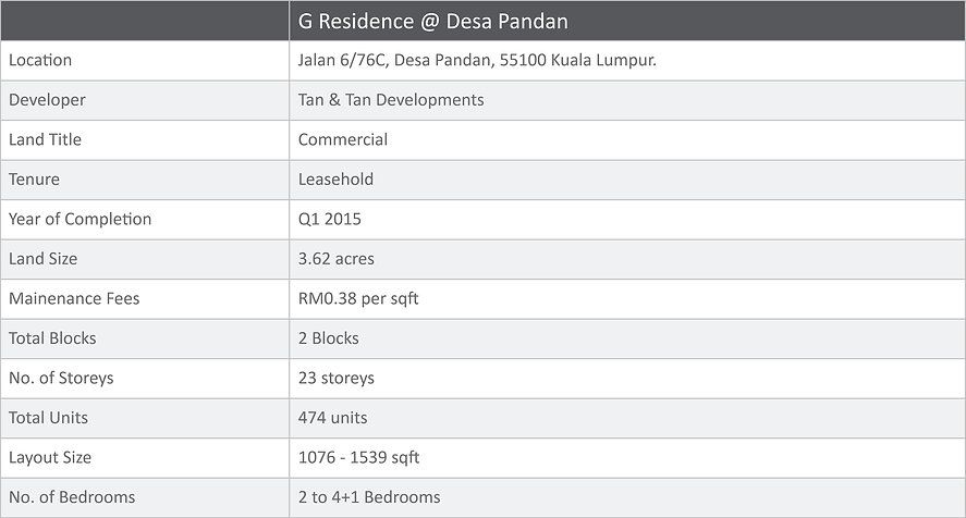 G Residence Property Details.jpg