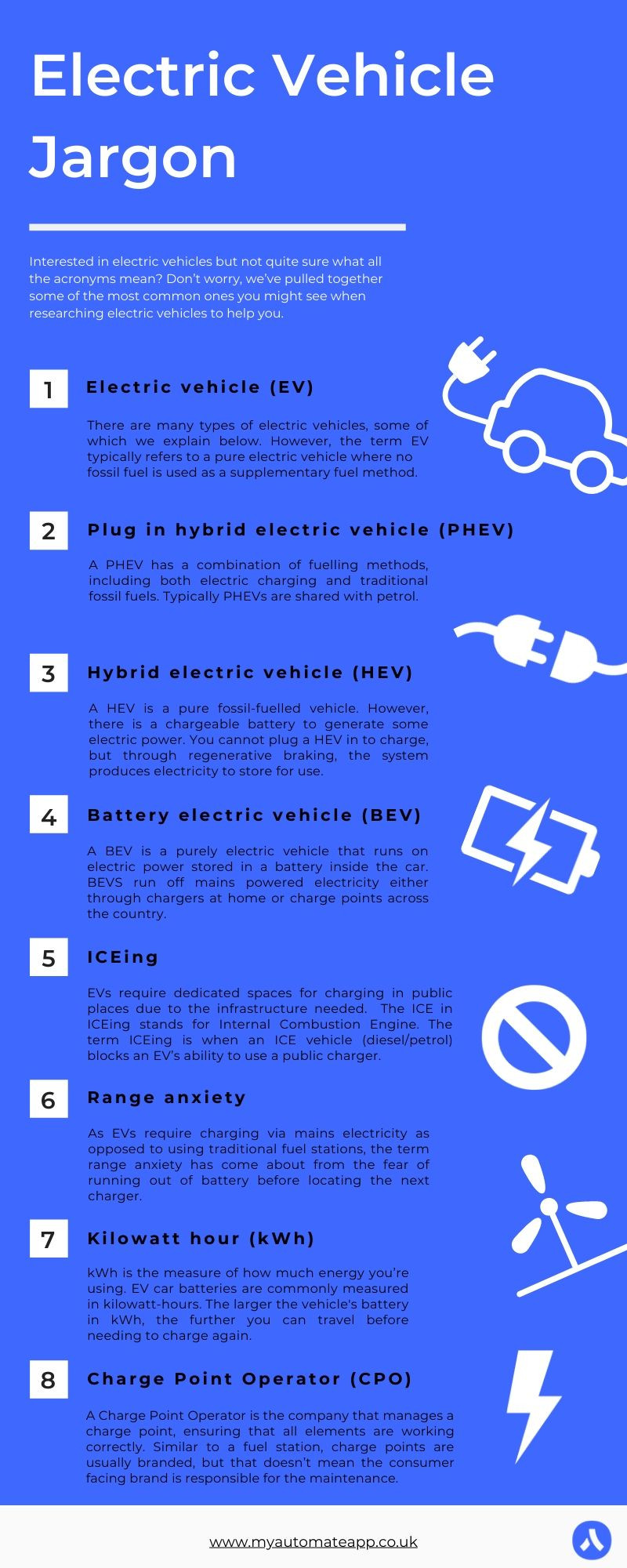 Electric vehicle definitions