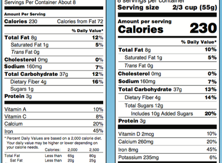 Sugar: Facts vs Fake News