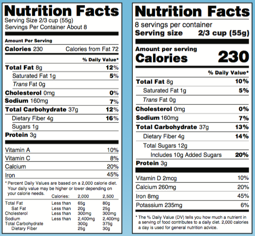 old and new nutrition facts label added sugar refined sugar