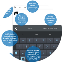 Forbes AAC TAP Grid for iPad Text Talker