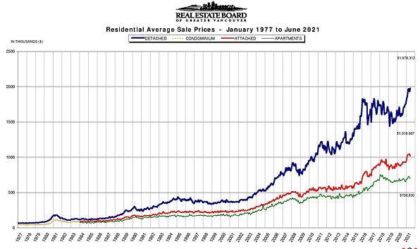 2021-June-REBGV-stats-package-page-009_edited.jpg