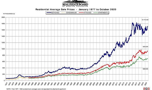 REBGV-Stats-Pkg-October-2020-page-009_ed