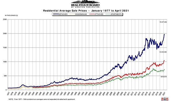 REBGV-Stats-Pkg-April-2021-page-001_edit