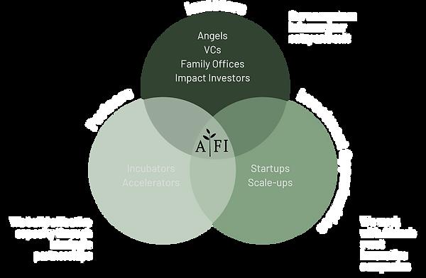 matchmaking illustration AFI.png
