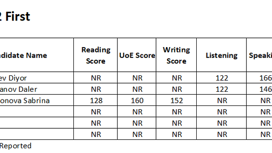 15.03.2021 B2 First Mock Results