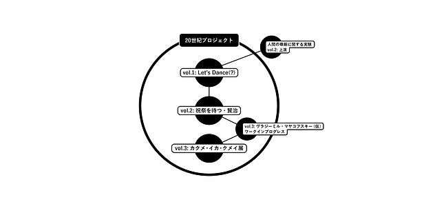 各公演.jpg