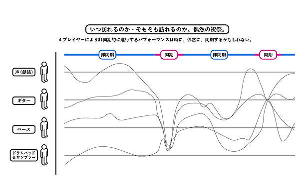 kenji-sync-shrink.jpg