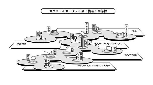 kakumei-relation-crop.jpg