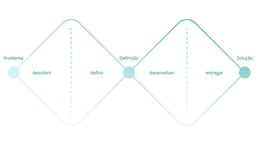 doublediamond_design_101site.jpg