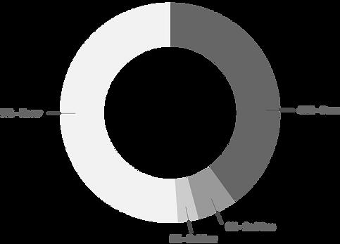 statistics10-4.png