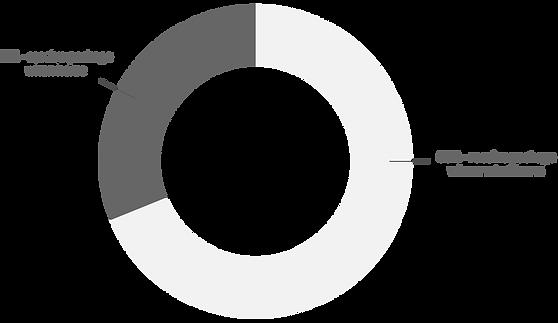 statistics10-1.png