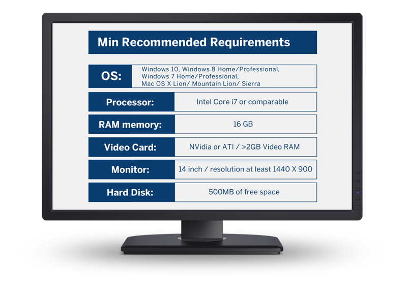 the minimum recommended requirements Blue Sky Plan