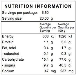 nutrition%20panel%20lemon%2006_03_20_edi