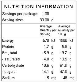 nutrition panel choc-mallow ball 03_09_1