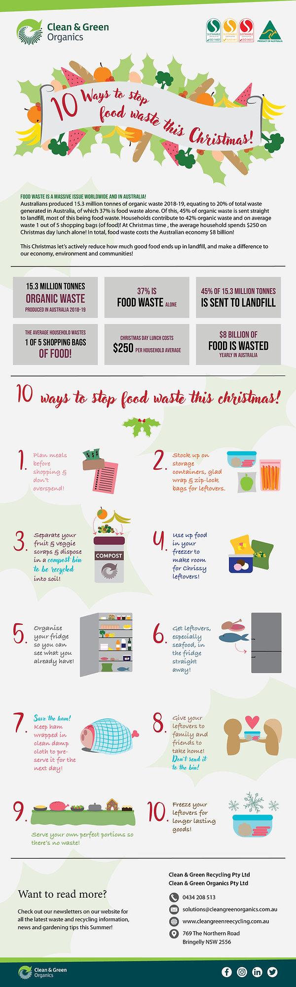 email_newsletter_xmas_foodwaste.jpg