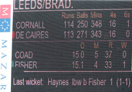 Two centuries for Cornall & De Caires_61