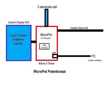 micropotv2.png