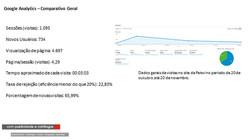 marketing digital ccm para site 3