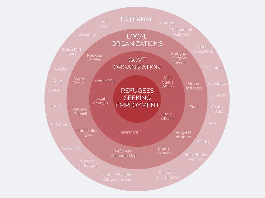 Final Presentation (Refugee)  2.037.jpeg