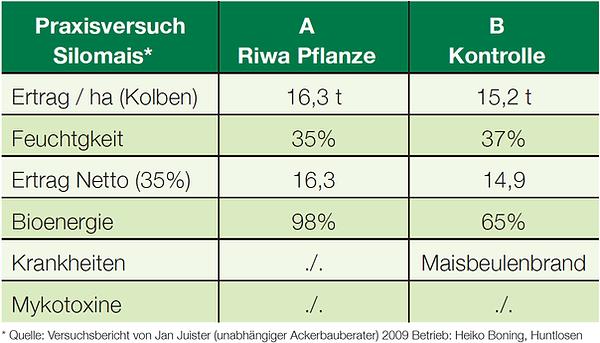 Agrarengel-Praxisbericht.png
