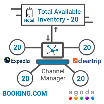 hotel-inventory-big.png