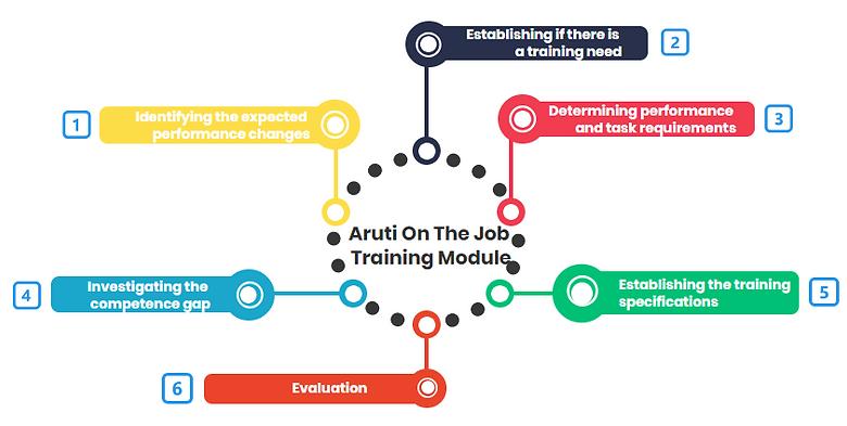 traininganalysis.PNG