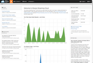Wowza Streaming Cloud Dashboard UX