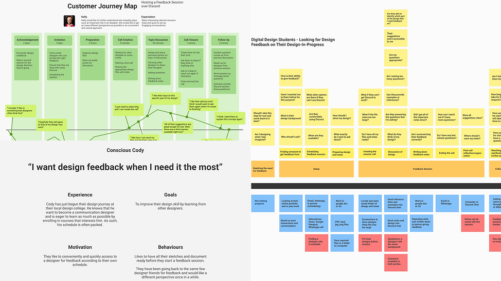 Archetype & journey map & Mental Model.png