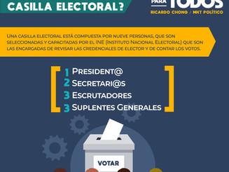 ¿Cómo está compuesta una casilla electoral?