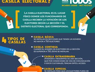 ¿Qué es una casilla electoral?