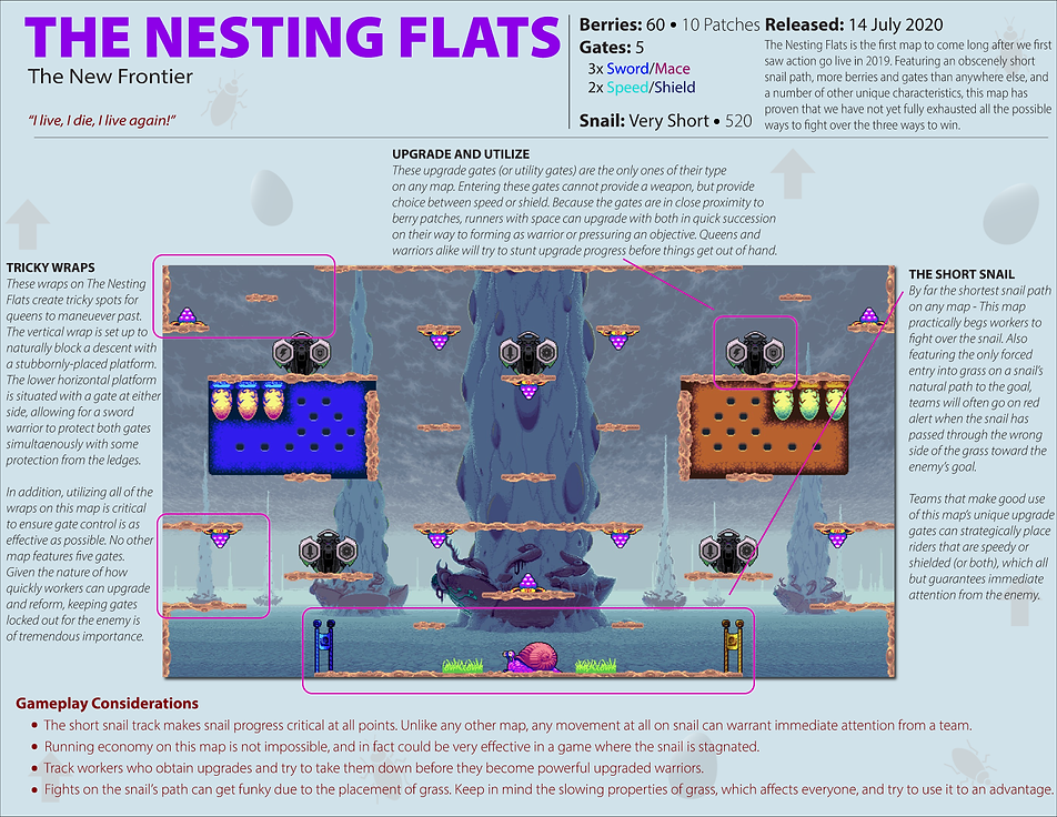 Nest-Guide.png