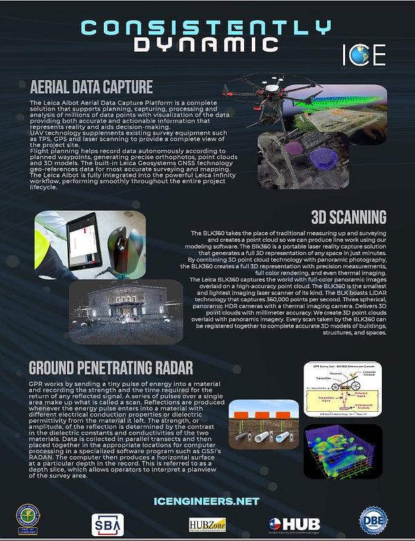 aerial data Capture and 3d scan jpg.jpg