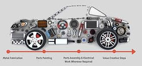 Auto componenti.jpg