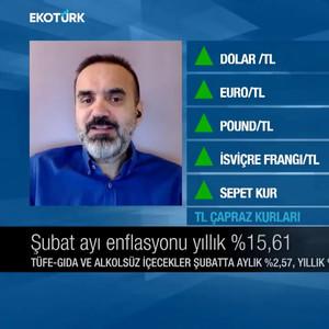 Şubat Ayı Enflasyonuna İlişkin Değerlendirmem - Ali Orhan YALÇINKAYA 04.03.2021