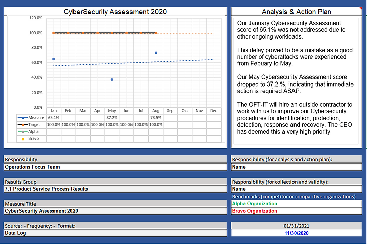 A-6.2b cybersecurity trends.PNG