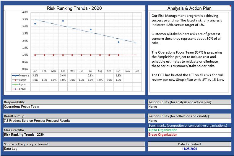 A_6.1d KRD for Risk Management.PNG