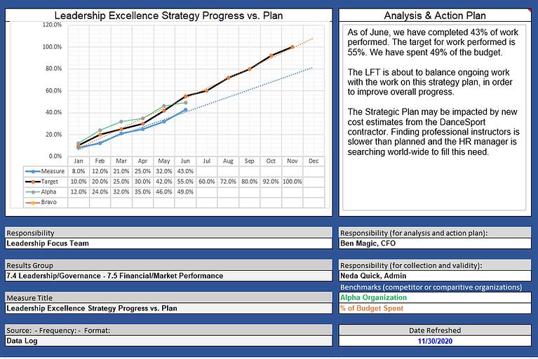 2.2 Trend Strat Plan Progress.PNG