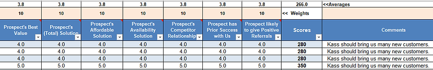 3.2 Priorization Prospectst.png