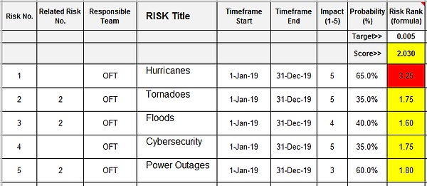 6.2c Left_Risk Management Disasters.PNG