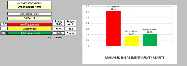 5.2a_Workforce_Engagement_Dashboard1.PNG