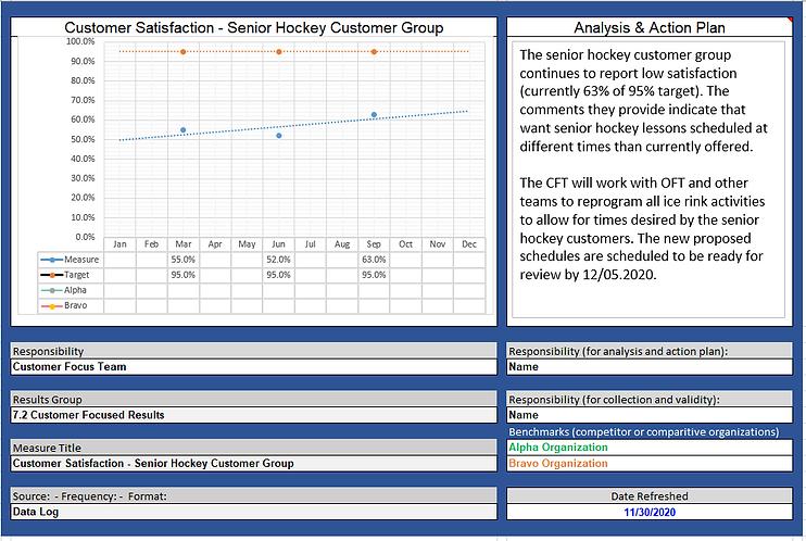 3.1 KPI.PNG