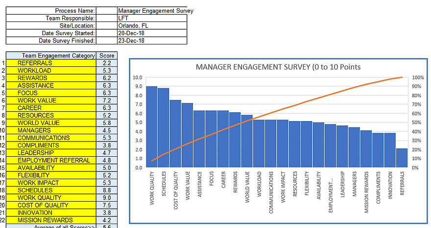 5.2a_Workforce_Engagement_Dashboard2.PNG