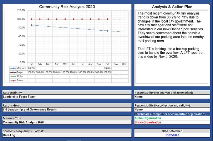 A_1.2 Community Risks Trend.PNG