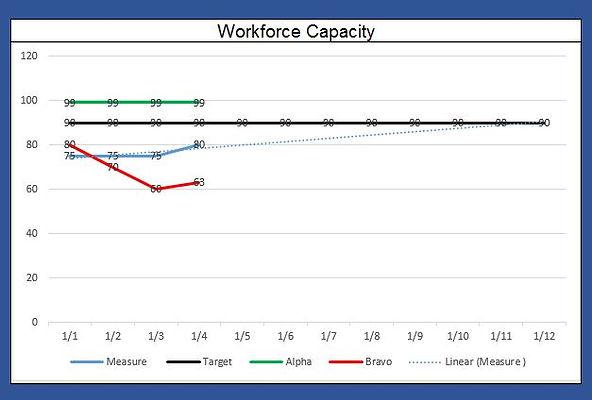 5.1_capacity_trend.JPG