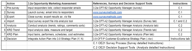 A_3.2a opportunity marketing assessment