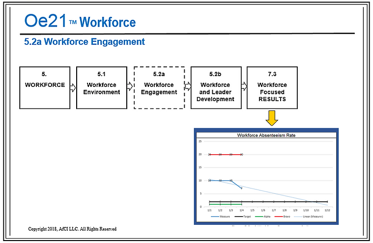 5.2a Workforce Engagement.PNG