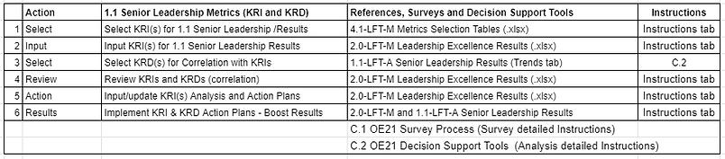 A_1.1 senior leadership Metrics.PNG