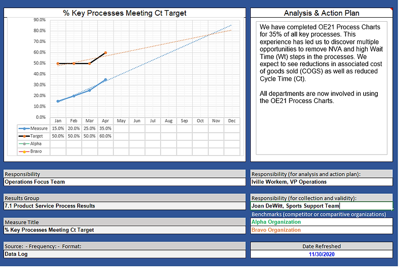 6.1 Trend Key Process Ct.PNG